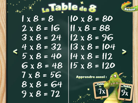 Tables de multiplication super julie for Multiplication de 8