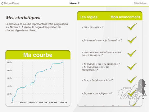 orthographe-projet-voltaire-14